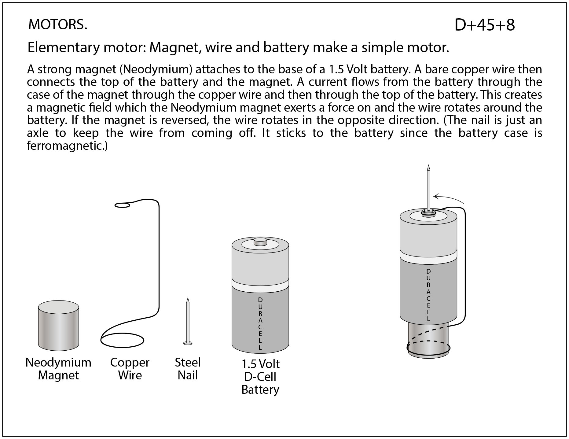 Elementary Motor Magnet Wire And Battery Make A Simple Copper Wiring Diagram Demo