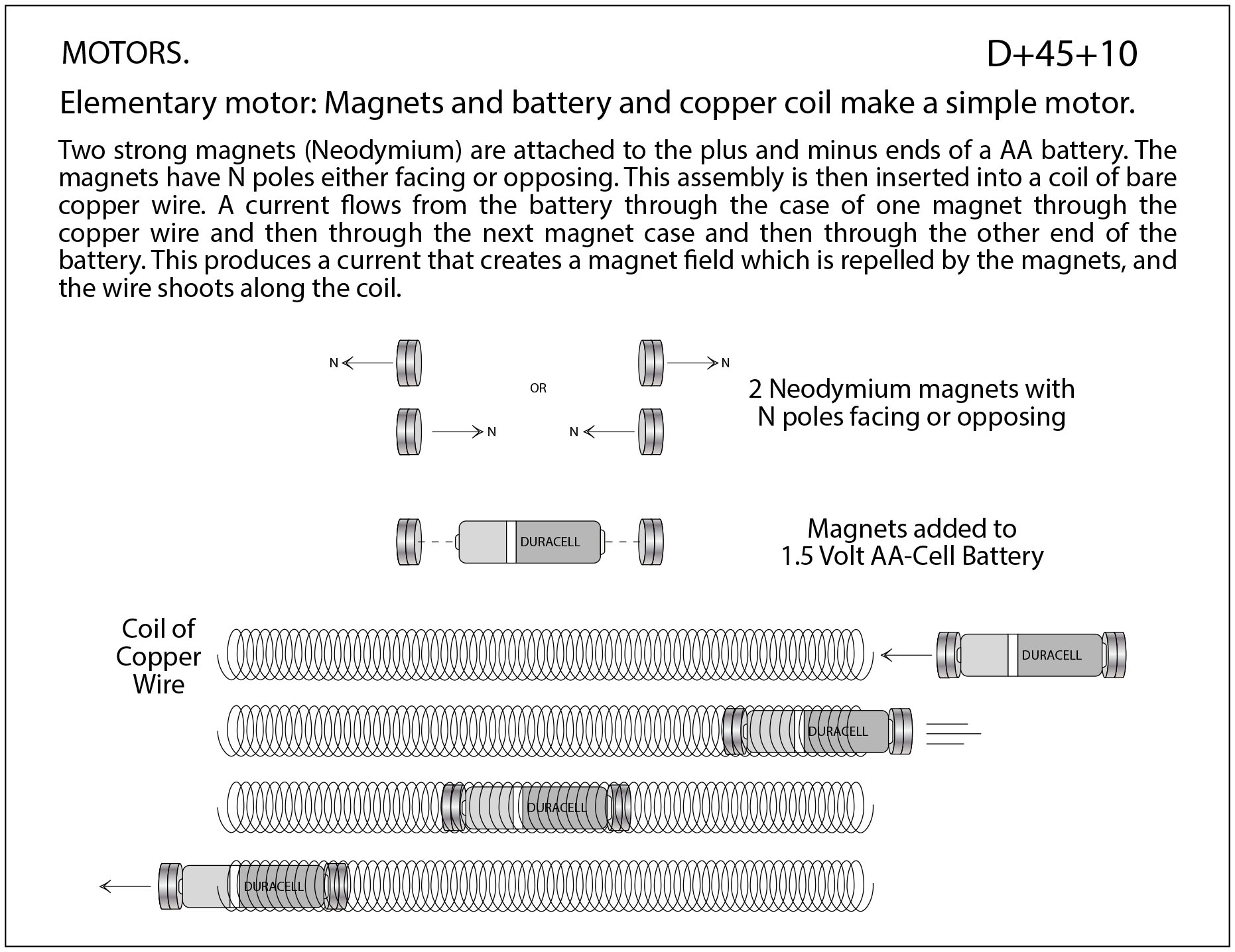 Elementary motor: Magnets and battery and copper coil make a simple ...